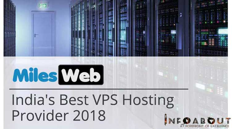 MilesWeb – Best Cheap VPS Hosting Provider Services 2020