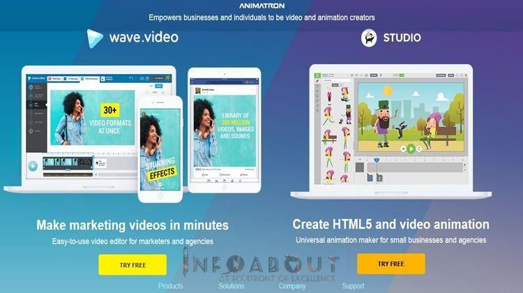 animatron free animated explainer video software great animated explainer videos how much does an animated explainer video cost
