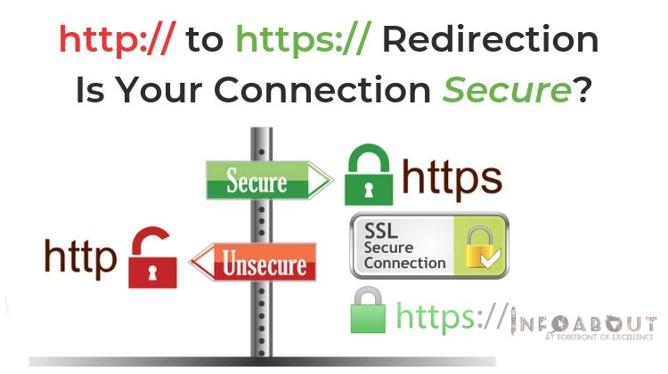 Http to Https Secure Connection Redirection Via Various Ways