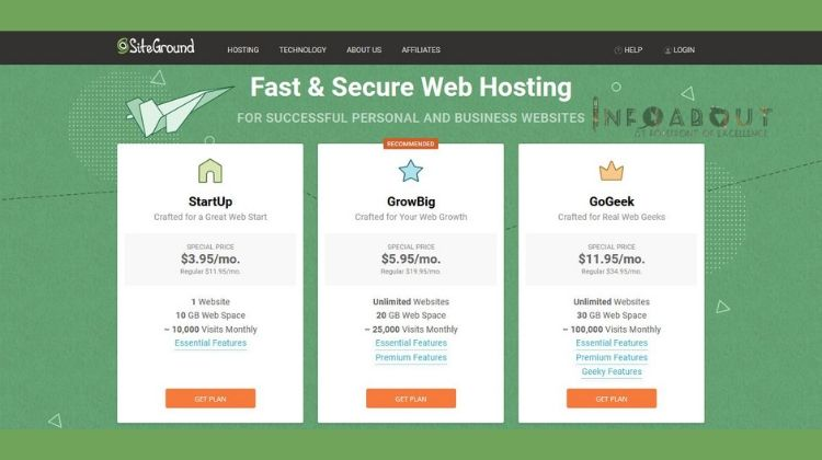 eig hosting non eig application code difference form guidelines hosting knowledge list logineig bluehost when did eig buy bluehost pricing miles web non eig list