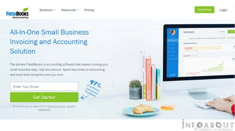 clients blog budgeting customer service dashboard free plan freshdesk funding guide hmrc hubspot